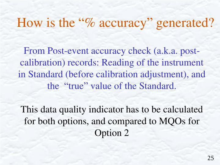 """How is the """"% accuracy"""" generated?"""