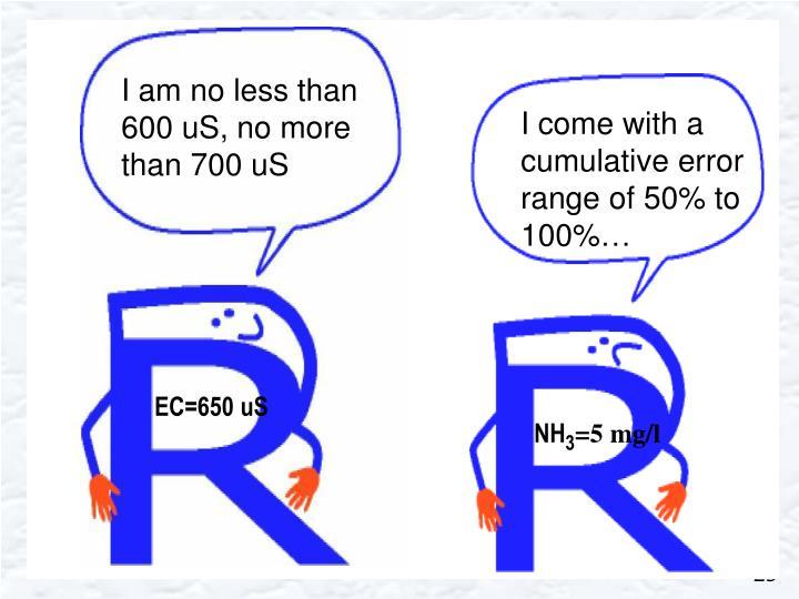 I am no less than 600 uS, no more than 700 uS