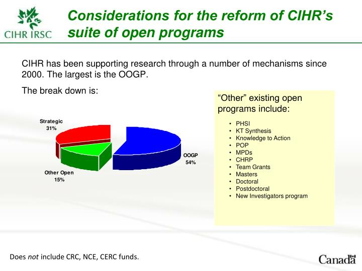 Considerations for the reform of CIHR's suite of open programs