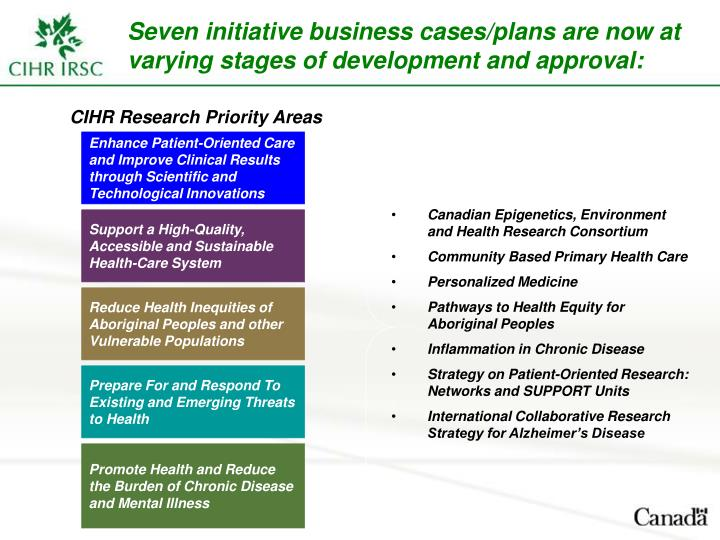 Seven initiative business cases/plans are now at varying stages of development and approval: