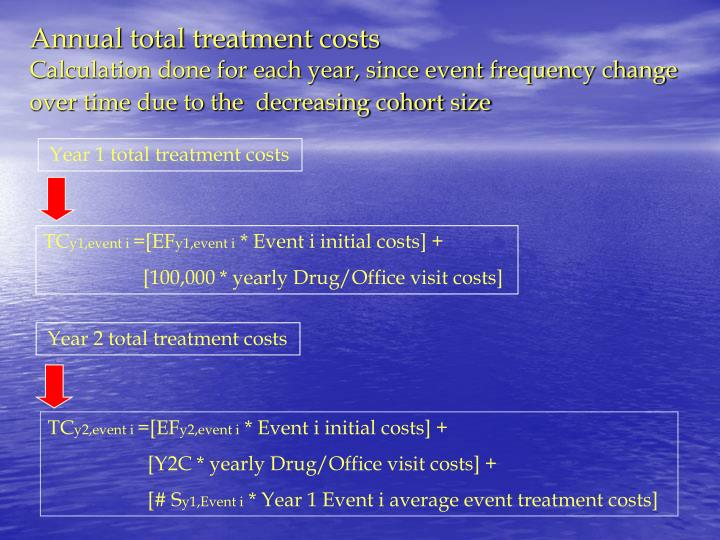 Year 1 total treatment costs