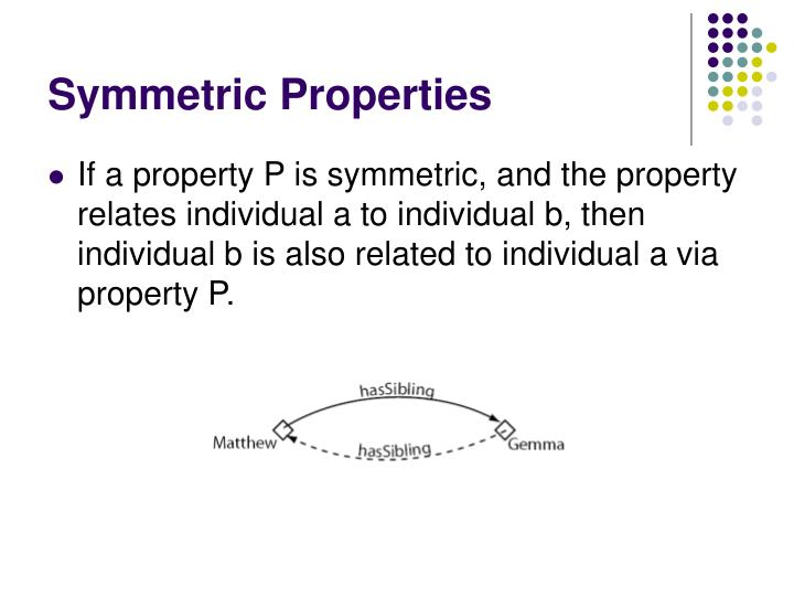 Symmetric Properties