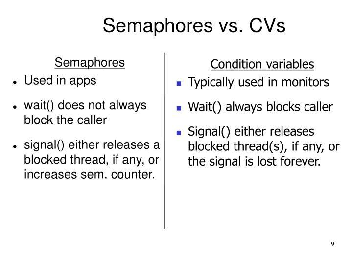 Semaphores vs. CVs