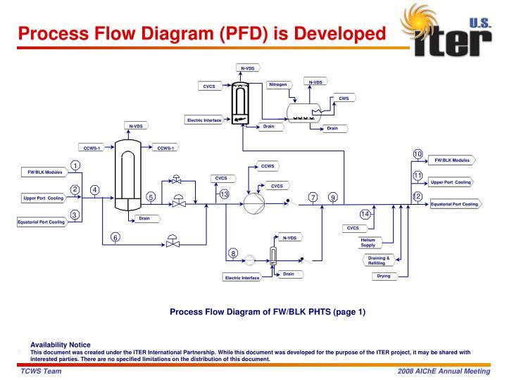 ppt system engineering to design a cooling water system. Black Bedroom Furniture Sets. Home Design Ideas