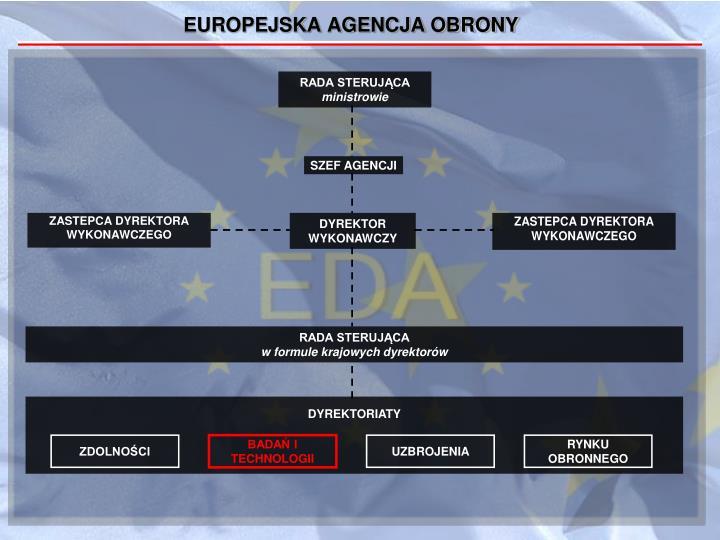 Europejska agencja obrony