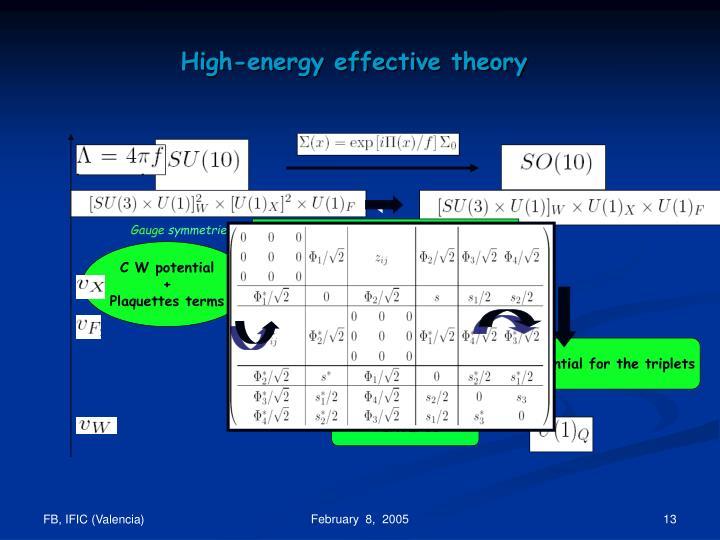 High-energy effective theory