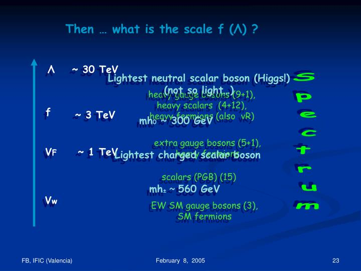 Then … what is the scale f (