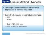 queue method overview
