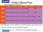 vdsl2 band plan1