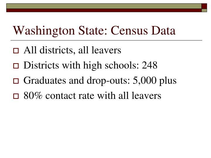 Washington State: Census Data
