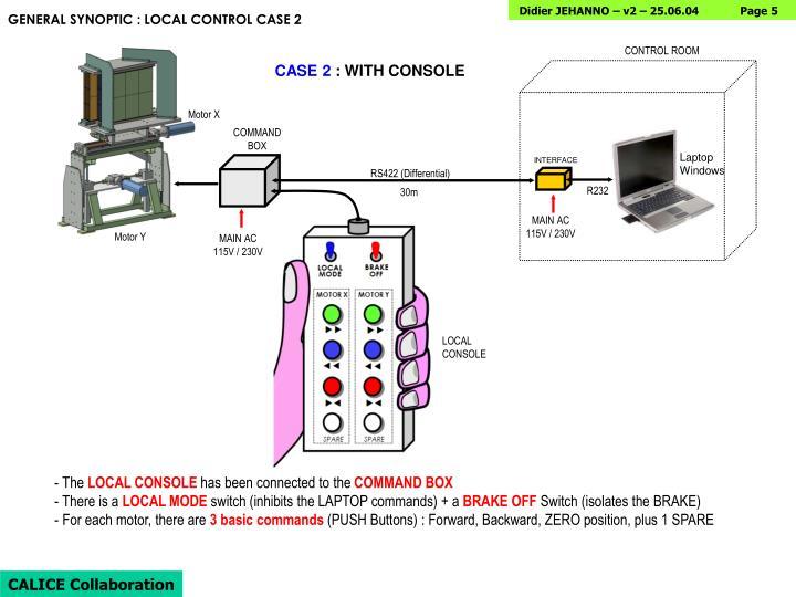 GENERAL SYNOPTIC : LOCAL CONTROL CASE 2