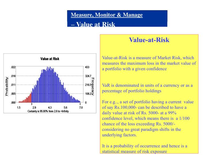 measure risk 1 chapter 4 how do we measure risk if you accept the argument that risk matters and that it affects how managers and investors make decisions, it follows logically that measuring risk is a critical first step.