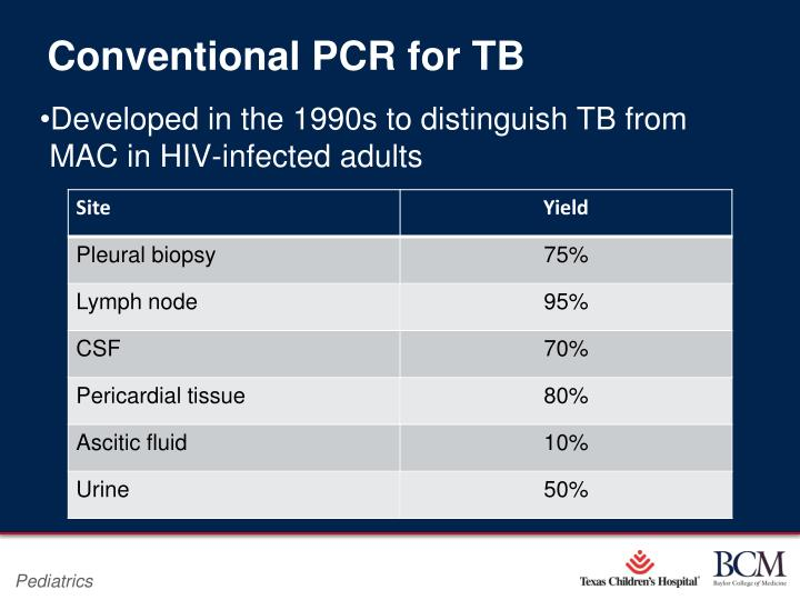 Conventional PCR for TB