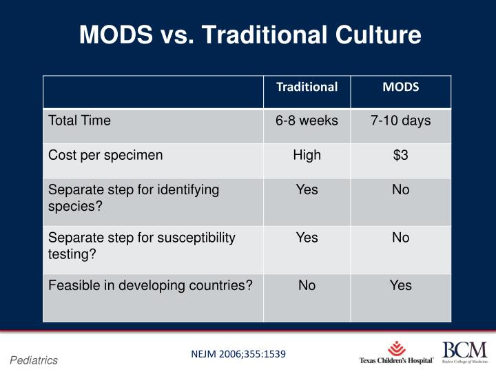 MODS vs. Traditional Culture