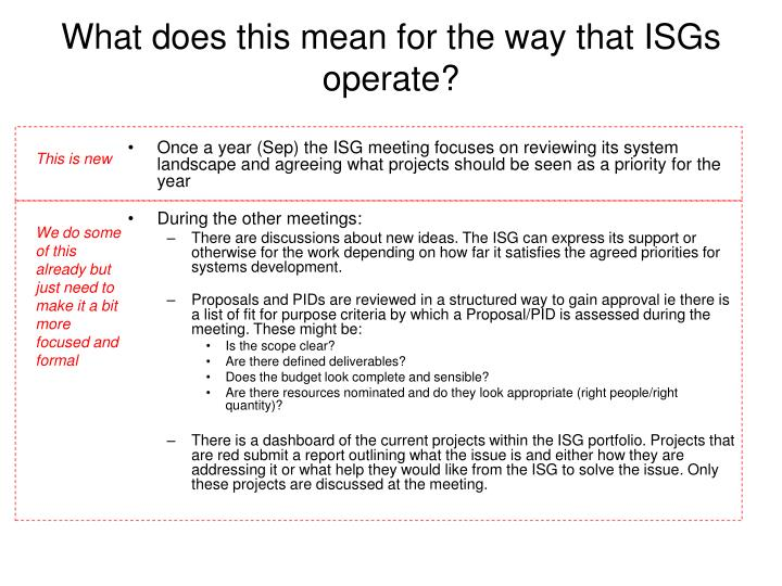 What does this mean for the way that isgs operate