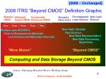 2008 itrs beyond cmos definition graphic