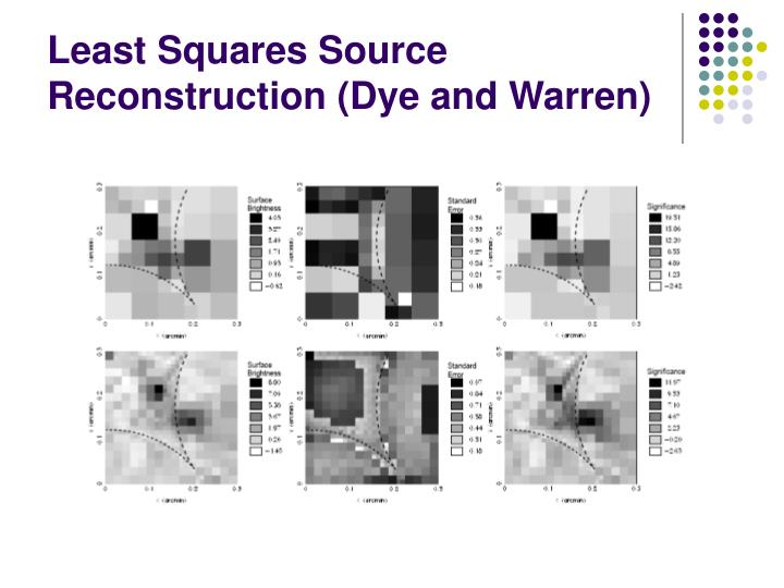 Least Squares Source Reconstruction (Dye and Warren)
