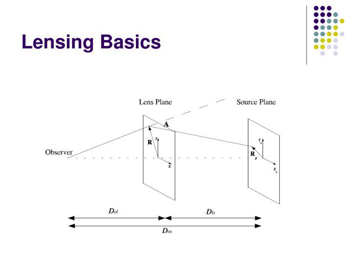 Lensing basics