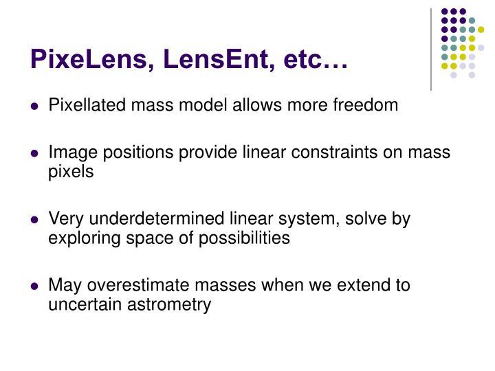 PixeLens, LensEnt, etc…
