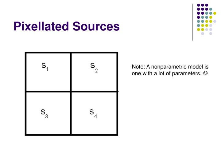 Pixellated Sources