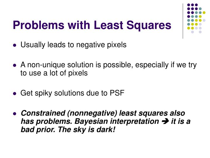Problems with Least Squares