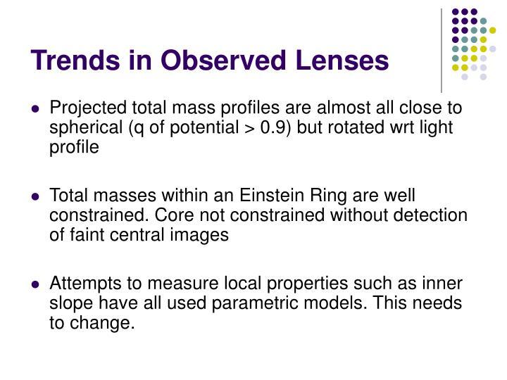 Trends in Observed Lenses