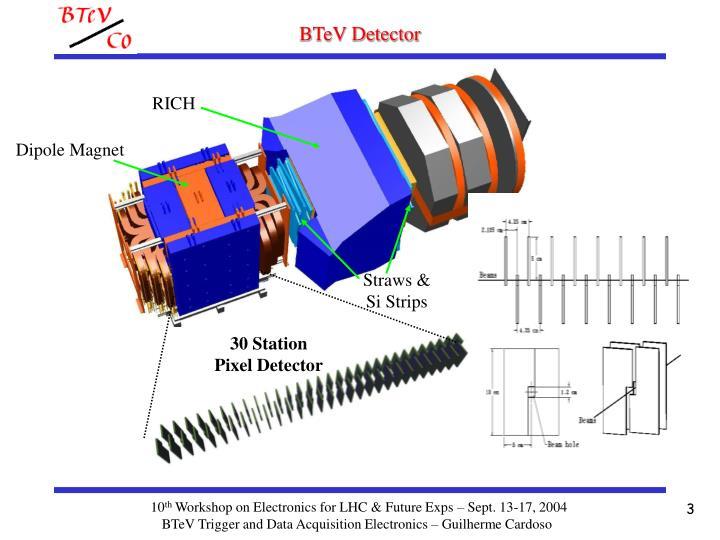 Btev detector