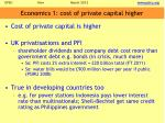 economics 1 cost of private capital higher