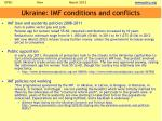 ukraine imf conditions and conflicts