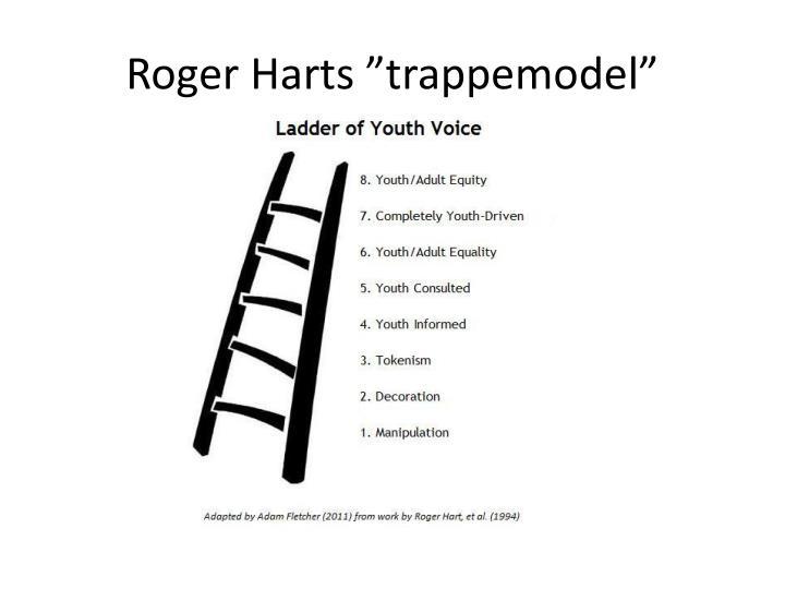"""Roger Harts """"trappemodel"""""""