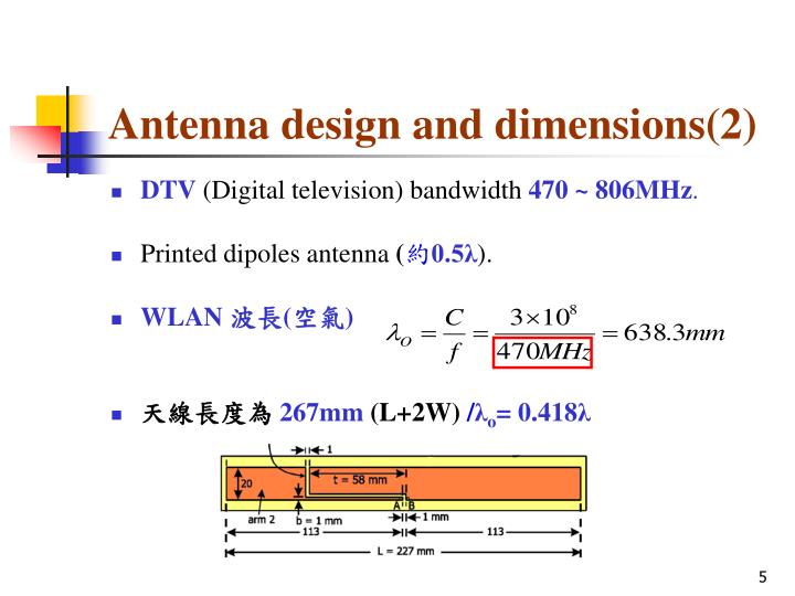 Antenna design and dimensions(2)