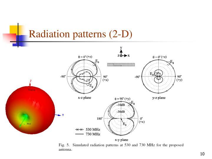 Radiation patterns (2-D)