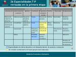 26 especialidades t p revisadas en la primera etapa