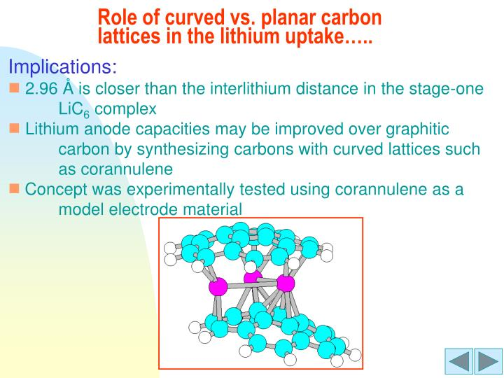 Role of curved vs. planar carbon
