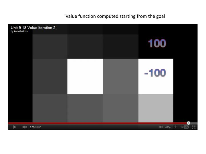 Value function computed starting from the goal