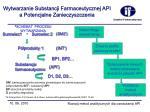 wytwarzanie substancji farmaceutycznej api a potencjalne zanieczyszczenia