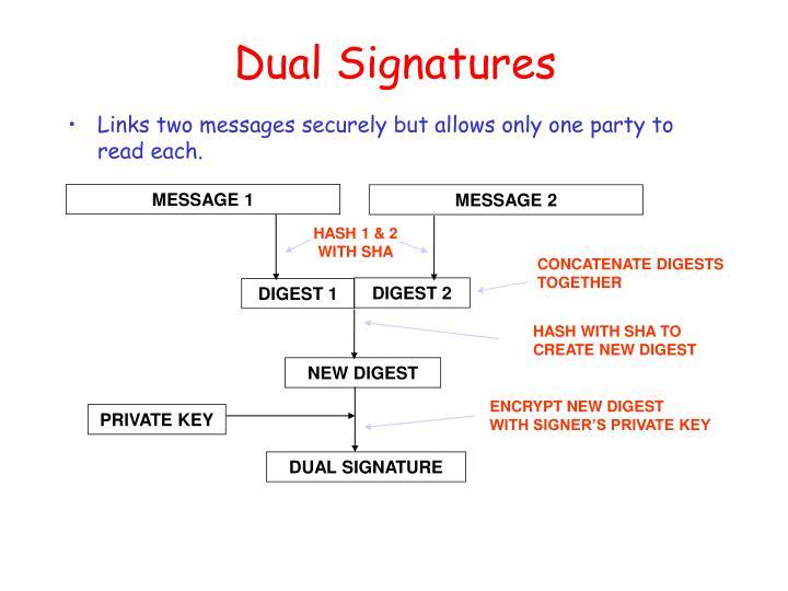 Dual Signatures
