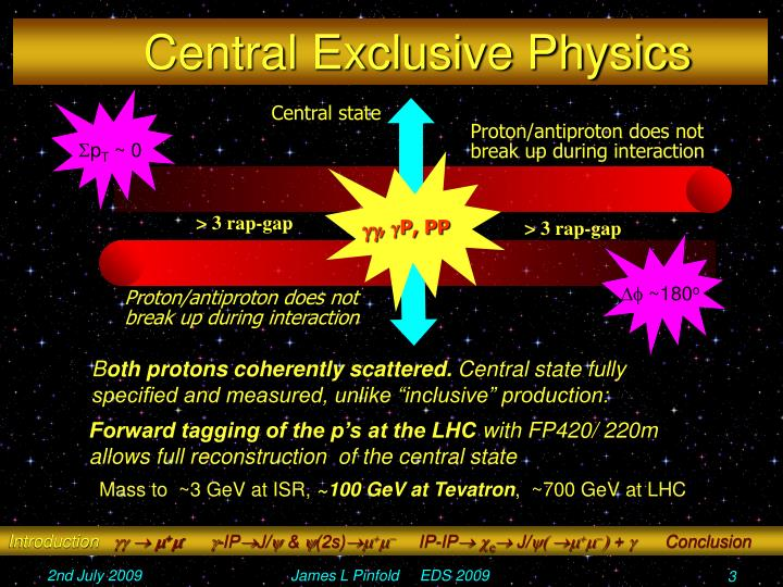 Central Exclusive Physics