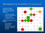resistance proximity to inoculum