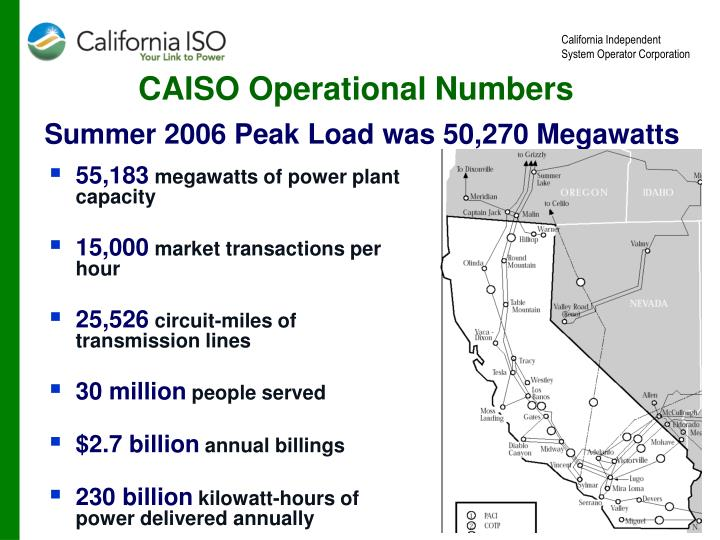 CAISO Operational Numbers