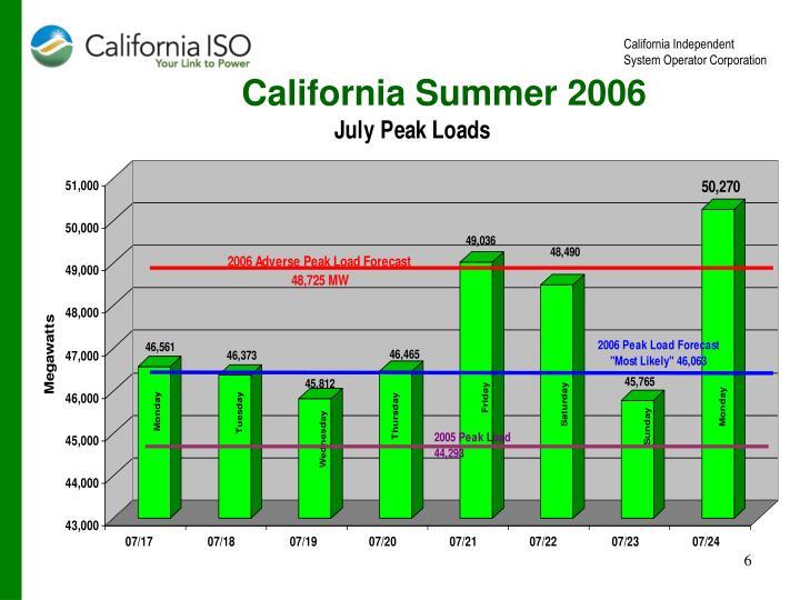 California Summer 2006