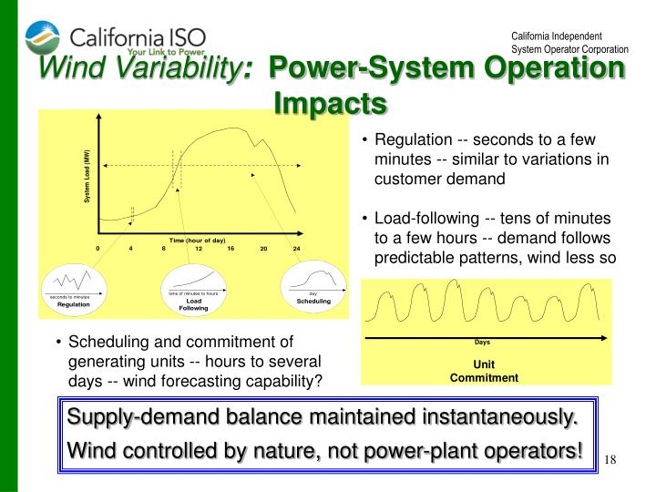 Wind Variability