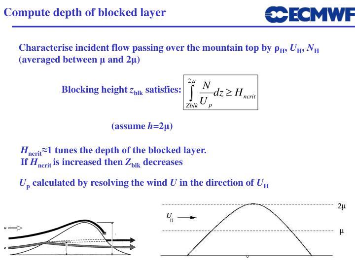 Compute depth of blocked layer