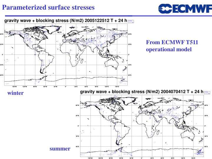 Parameterized surface stresses