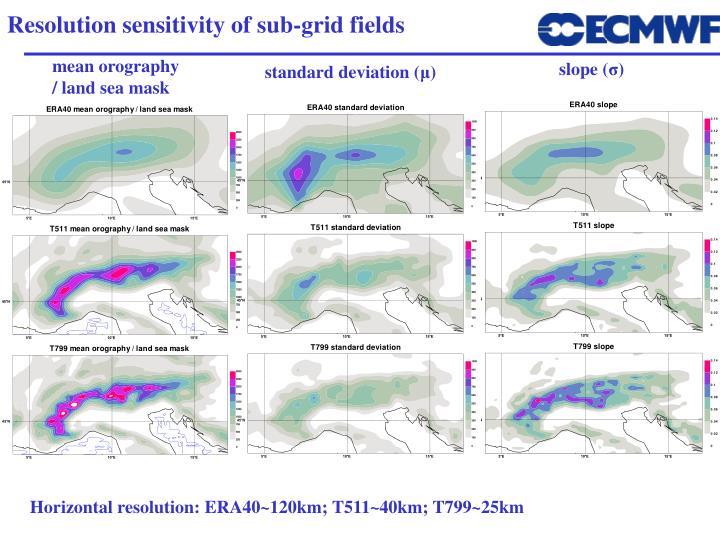 Resolution sensitivity of sub-grid fields