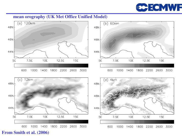 mean orography (UK Met Office Unified Model)