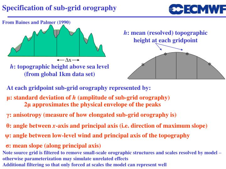 Specification of sub grid orography