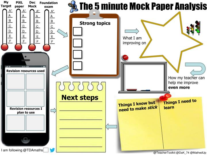 The 5 minute mock paper analysis