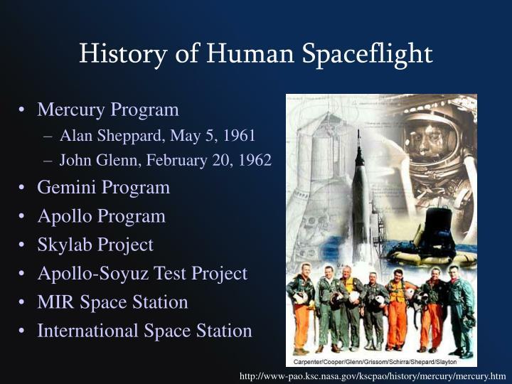 History of human spaceflight