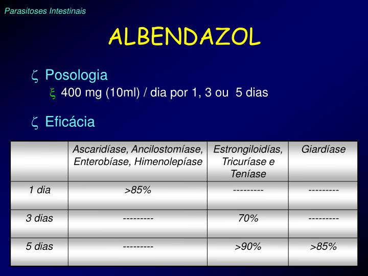Ascaridíase, Ancilostomíase, Enterobíase, Himenolepíase